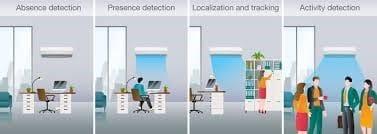 smart building controls
